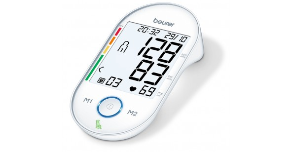 Blood Pressure & Glucometers
