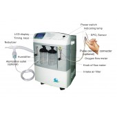 Oxygen Concentrator with Spo2